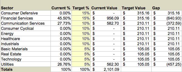 dividend-tracker-diversification-sheet