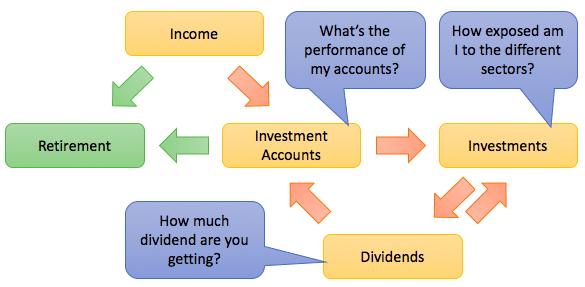 dividend-tracker-money-flow
