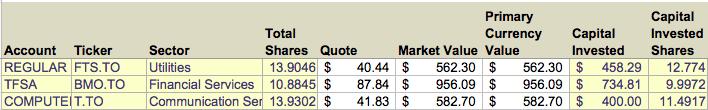 dividend-tracker-stock-list-sheet